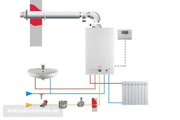 Как правильно подключить настенный двухконтурный газовый котел