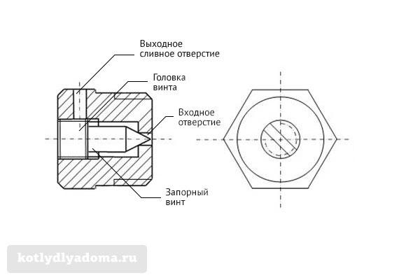 Устройство крана Маевского для батарей