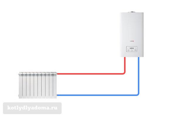 Как правильно подключить одноконтурный газовый котел к отопительной системе